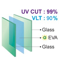 >90% VLT Energy Saving Interlayer Film (Thermoplastic) - EVA. Interlayer Glass Structure