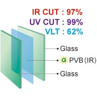 >50% VLT Energy Saving Interlayer Film (Thermoplastic) - PVB-IR. Interlayer Glass Structure